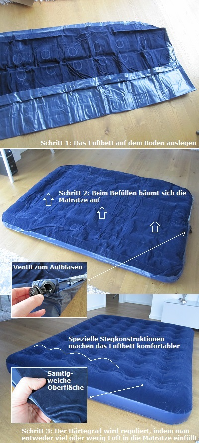 wie funktioniert ein luftbett und wie ist es aufgebaut luftbett. Black Bedroom Furniture Sets. Home Design Ideas